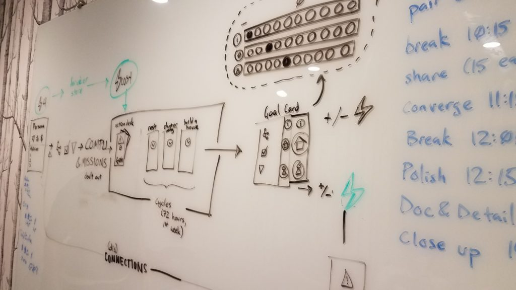 Cards and arrows are hand-drawn onto a whiteboard in order to visualize the logical steps or game mechanics necessary to move through one round of the game.